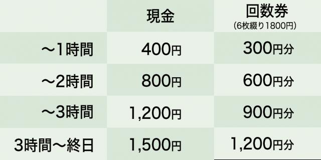 ドロップイン料金表